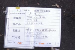 15kikenyochikatudouhyou1